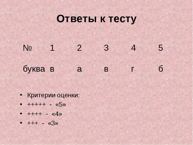 Ответы к тесту Критерии оценки: +++++ - «5» ++++ - «4» +++ - «3» №12345...