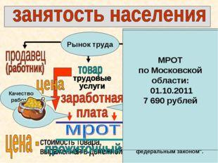 Рынок труда Качество работы Величина спроса Минимальный размер оплаты труда (