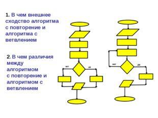 В чем внешнее сходство алгоритма с повторение и алгоритма с ветвлением 2. В ч