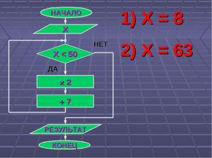НАЧАЛО Х Х < 50 × 2 + 7 РЕЗУЛЬТАТ КОНЕЦ ДА НЕТ Х = 8 Х = 63