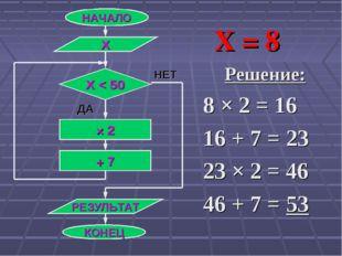 Решение: 8 × 2 = 16 16 + 7 = 23 23 × 2 = 46 46 + 7 = 53 НАЧАЛО Х Х < 50 × 2 +