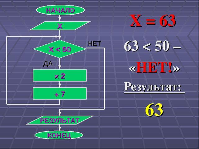НАЧАЛО Х Х < 50 × 2 + 7 РЕЗУЛЬТАТ КОНЕЦ ДА НЕТ Х = 63 63 < 50 – «НЕТ!» Резуль...