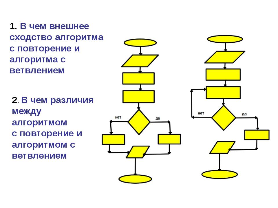 В чем внешнее сходство алгоритма с повторение и алгоритма с ветвлением 2. В ч...