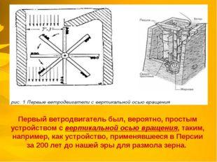 Первый ветродвигатель был, вероятно, простым устройством с вертикальной осью