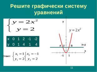 Решите графически систему уравнений Ответ: 1 -1 А В У=2 х у 2 х012-1-2 у