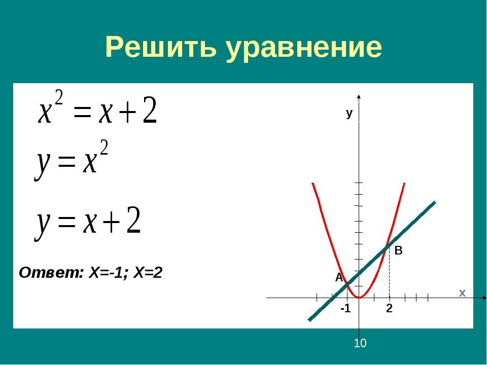 Решить уравнение А В х у Ответ: Х=-1; Х=2 2 -1