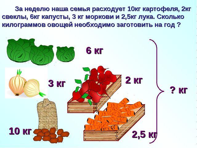 За неделю наша семья расходует 10кг картофеля, 2кг свеклы, 6кг капусты, 3 кг...