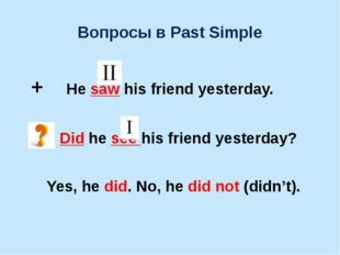 Вопросы в Past Simple + He saw his friend yesterday. Did he see his friend ye