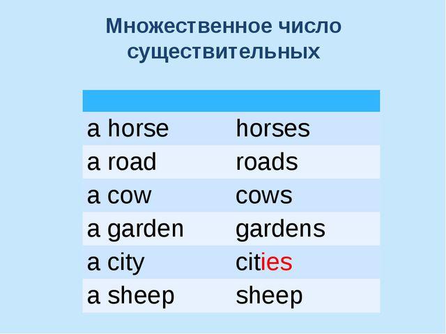 Множественное число существительных a horse horses aroad roads a cow cows aga...