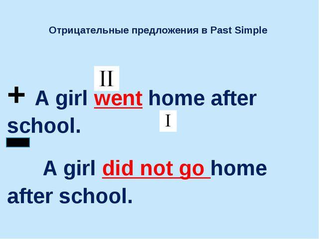 Отрицательные предложения в Past Simple + A girl went home after school. A gi...