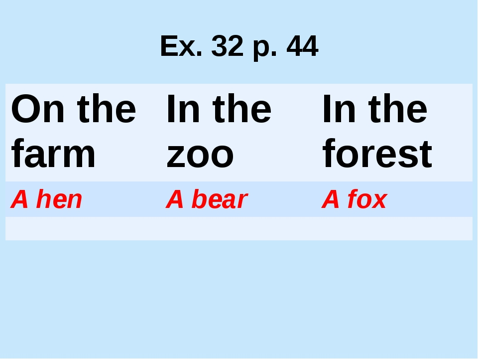 Ex. 32 p. 44 On the farm In the zoo In the forest Ahen A bear A fox
