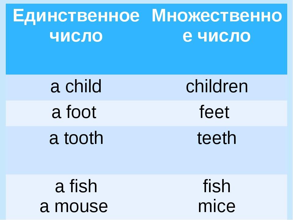 Единственноечисло Множественное число a child children a foot feet a tooth te...
