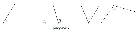 g7-2b
