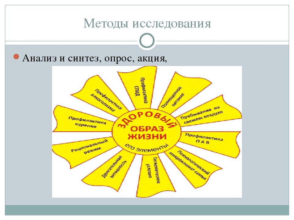 Методы исследования Анализ и синтез, опрос, акция,