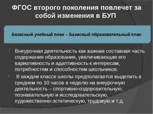 ФГОС второго поколения повлечет за собой изменения в БУП Внеурочная деятельно