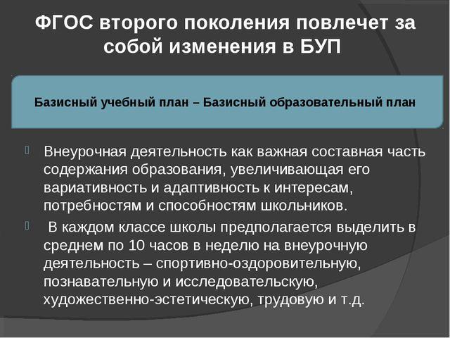 ФГОС второго поколения повлечет за собой изменения в БУП Внеурочная деятельно...
