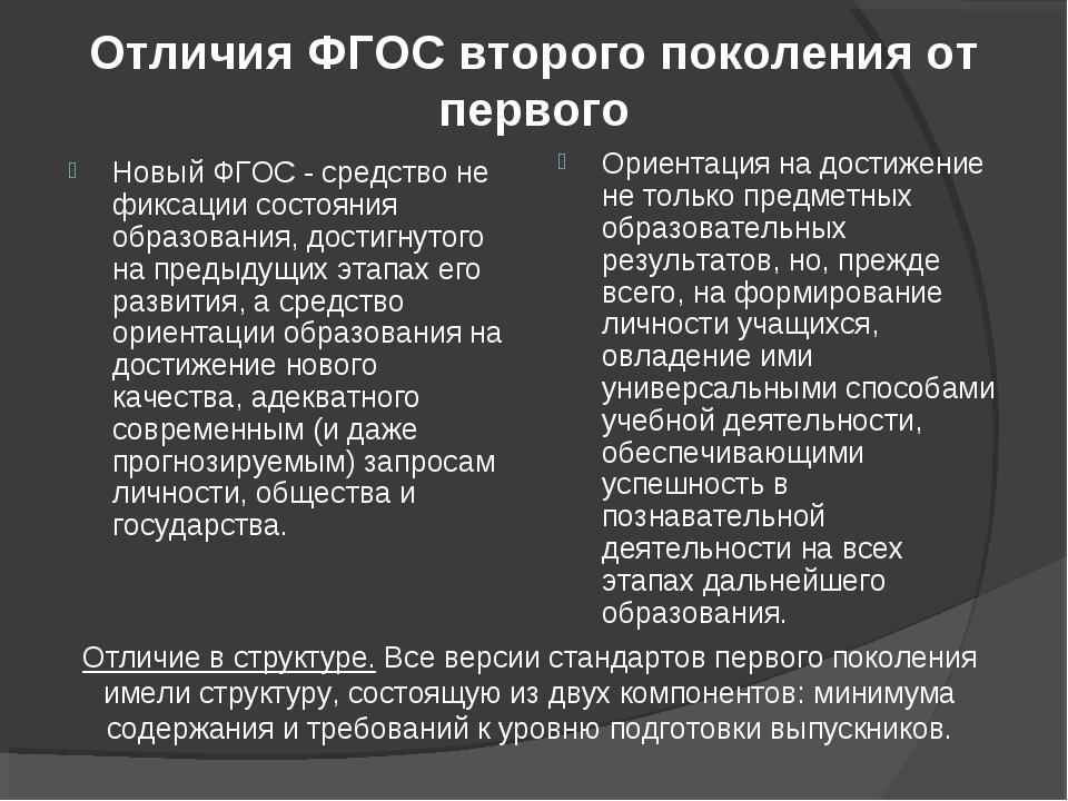 Отличия ФГОС второго поколения от первого Новый ФГОС - средство не фиксации с...