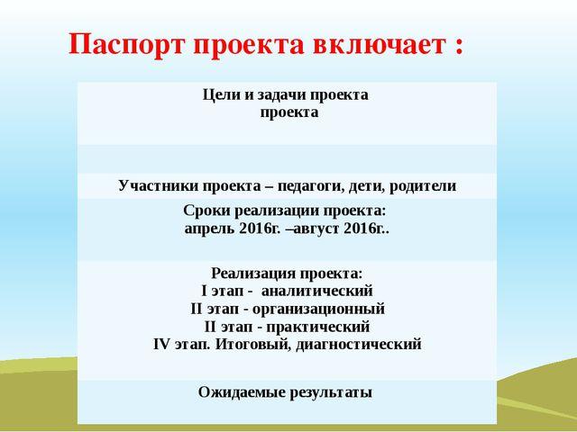 Паспорт проекта включает : Цели и задачи проекта проекта Участники проекта –...