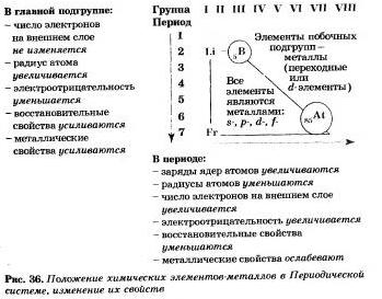 http://school.xvatit.com/images/b/ba/Onov34.jpg