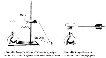 Качественный анализ органических соединений