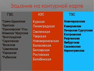 ГЭС  АЭС ТЭС *Саяно-Шушенская *Братская *Красноярская *Усть-Илимская *Ирку