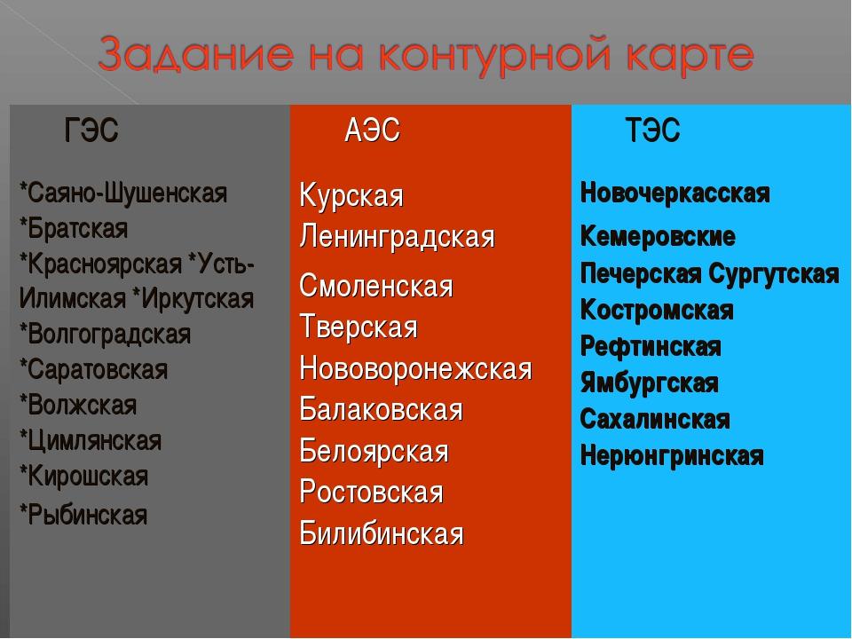 ГЭС  АЭС ТЭС *Саяно-Шушенская *Братская *Красноярская *Усть-Илимская *Ирку...