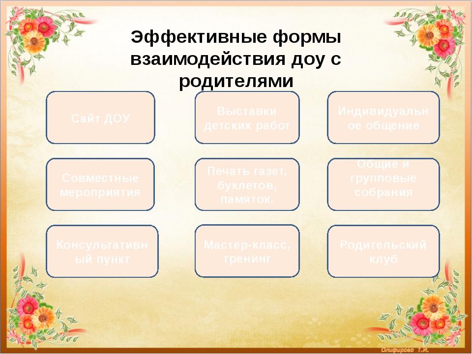 Эффективные формы взаимодействия доу с родителями Сайт ДОУ Совместные меропри...