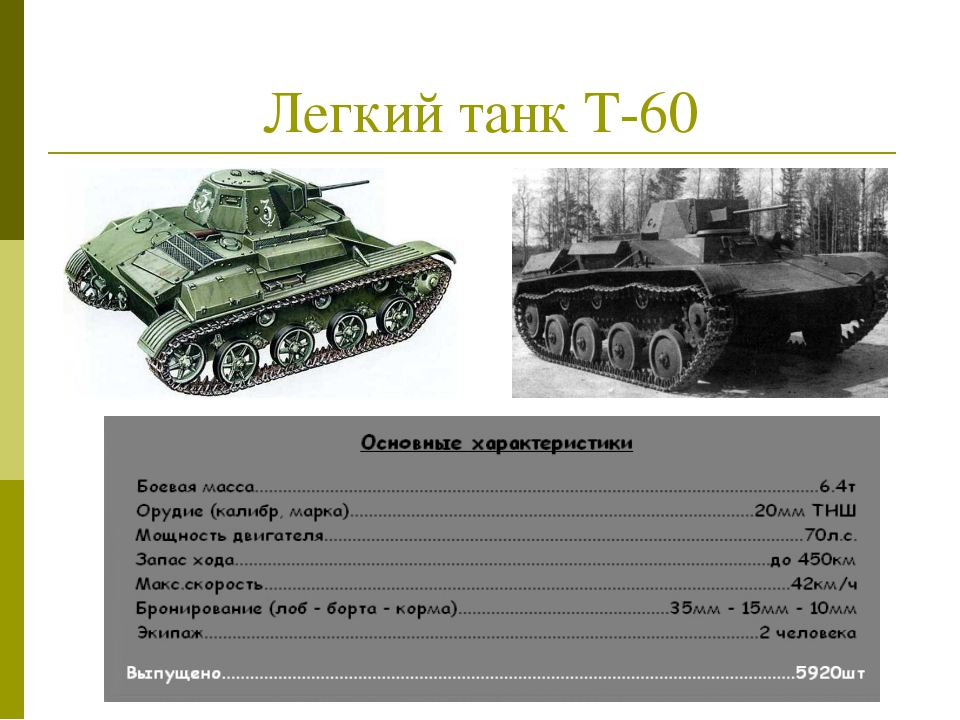 Легкий танк Т-60