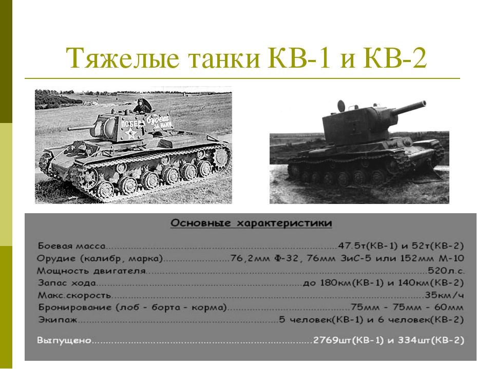 Тяжелые танки КВ-1 и КВ-2