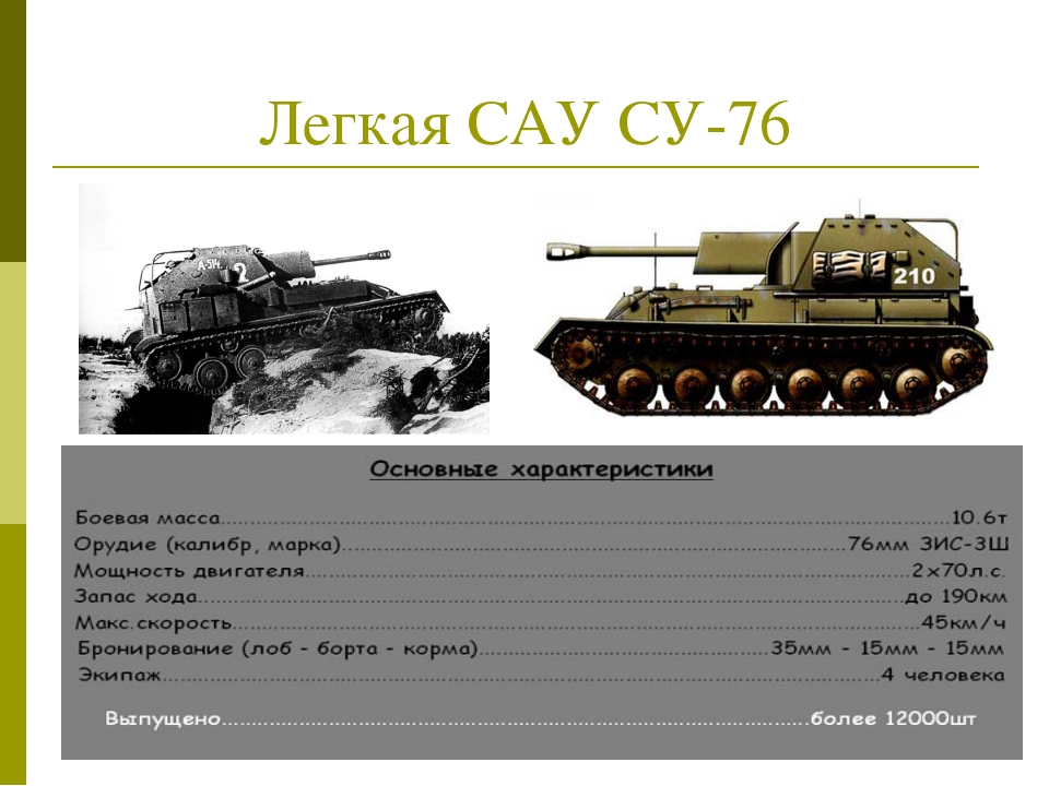 Легкая САУ СУ-76