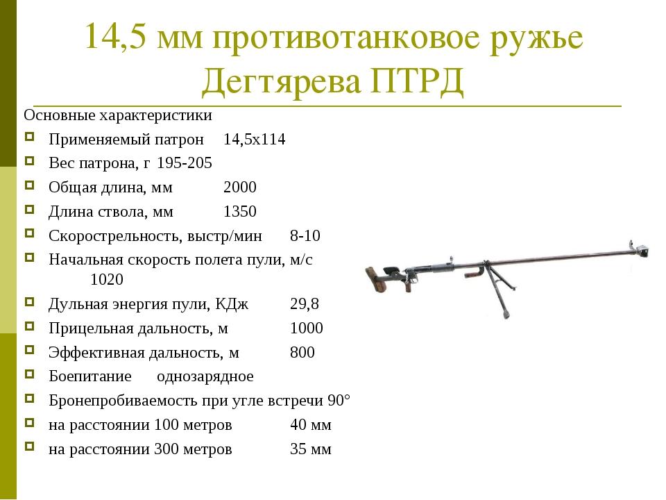 14,5 мм противотанковое ружье Дегтярева ПТРД Основные характеристики Применяе...