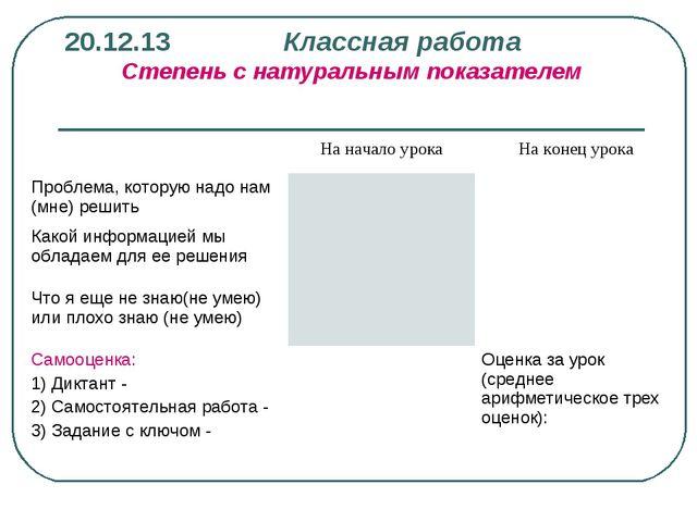 20.12.13 Классная работа Степень с натуральным показателем На начало урокаН...