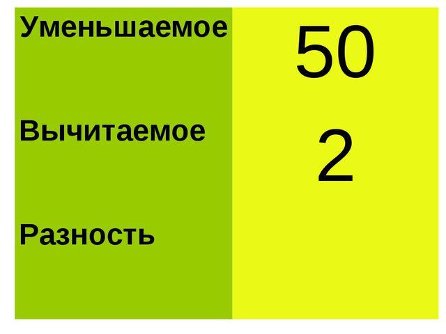 Уменьшаемое50 Вычитаемое 2 Разность