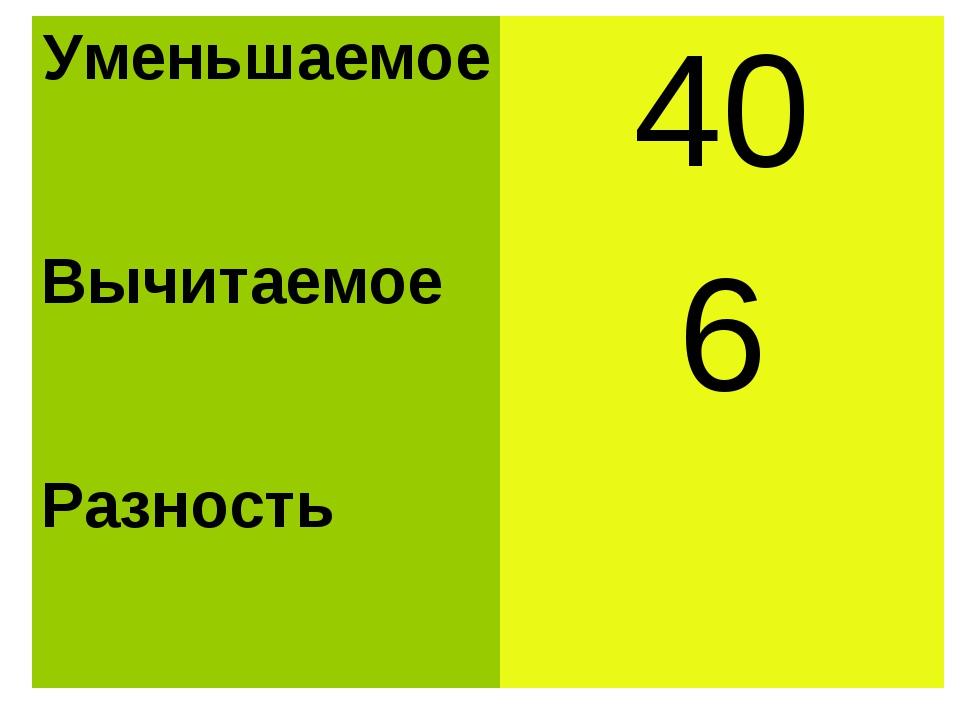 Уменьшаемое40 Вычитаемое 6 Разность
