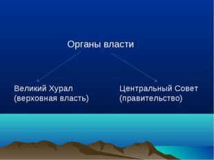 Органы власти Великий Хурал (верховная власть) Центральный Совет (правительст
