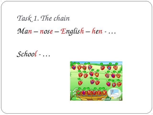 Task 1. The chain Man – nose – English – hen - … School - …