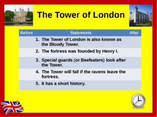 The Tower of London Before Statements After The Tower of London is also known