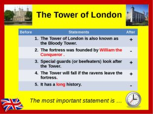 The Tower of London The most important statement is … Before Statements After