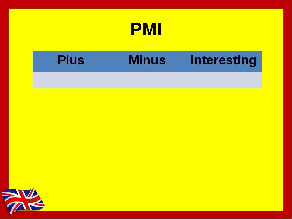 PMI Plus Minus Interesting