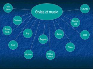 Styles of music Hip-hop Soul Reggae Jazz Rock-n -roll Techno Rap Swing Disco