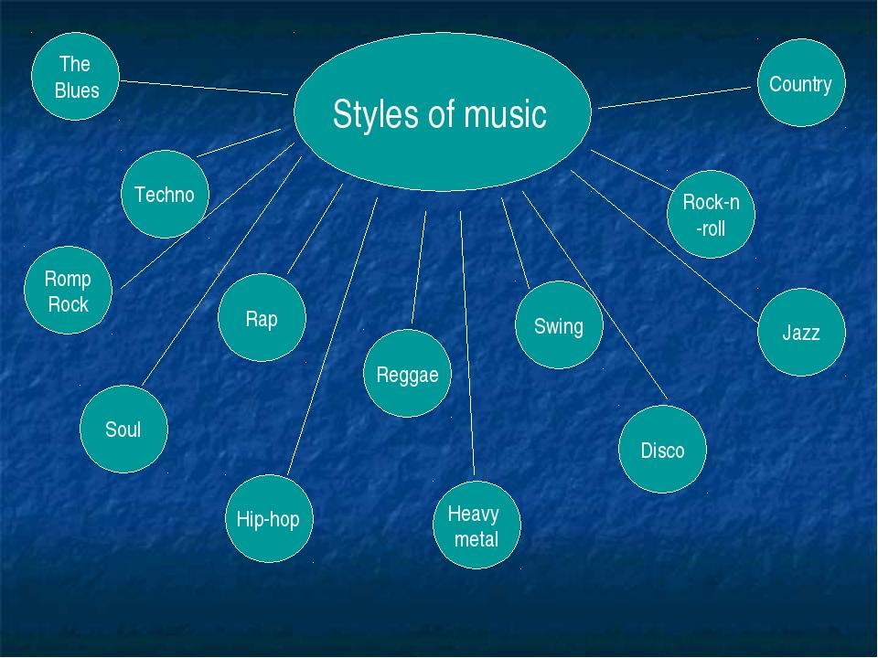 Styles of music Hip-hop Soul Reggae Jazz Rock-n -roll Techno Rap Swing Disco...