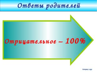 Company Logo www.themegallery.com Отрицательное – 100% Ответы родителей Compa
