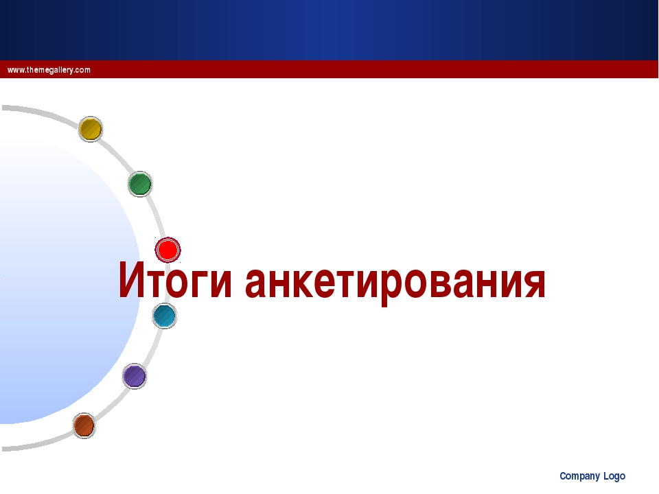 Company Logo www.themegallery.com Итоги анкетирования Company Logo