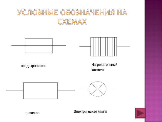 предохранитель Нагревательный элемент резистор Электрическая лампа