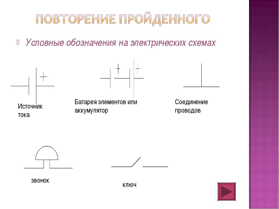 Условные обозначения на электрических схемах Источник тока Батарея элементов...