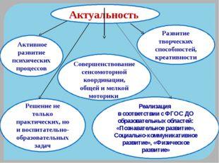 Актуальность Совершенствование сенсомоторной координации, общей и мелкой мот