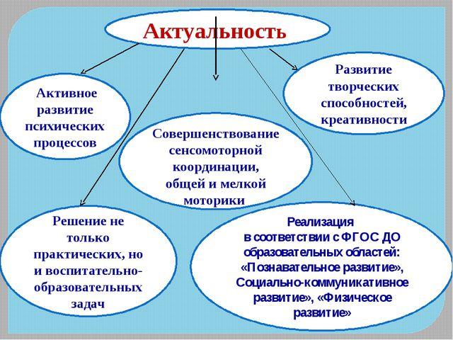 Актуальность Совершенствование сенсомоторной координации, общей и мелкой мот...