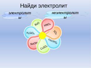 Найди электролит электролиты неэлектролиты учитель химии Тавровская Л.М. МОУ