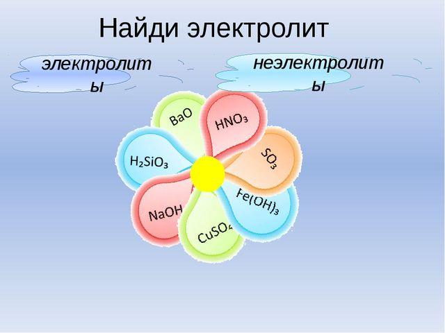 Найди электролит электролиты неэлектролиты учитель химии Тавровская Л.М. МОУ...
