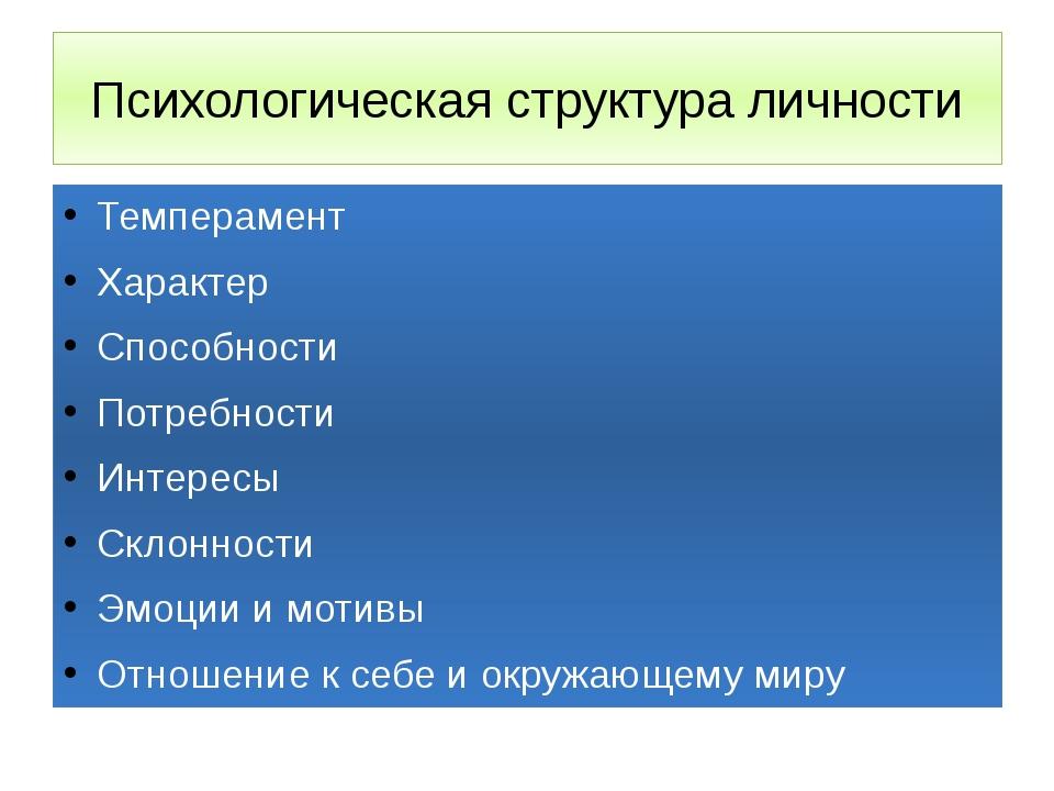 Психологическая структура личности Темперамент Характер Способности Потребнос...